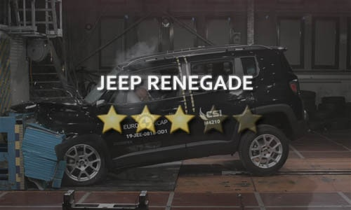 Краш-тест Jeep Renegade